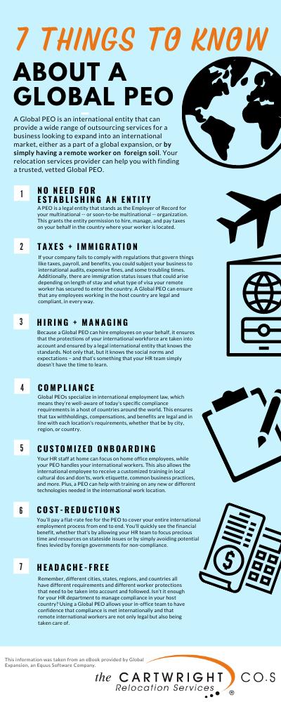 Infographic on global PEO